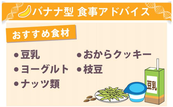 洋ナシ型におすすめの食事