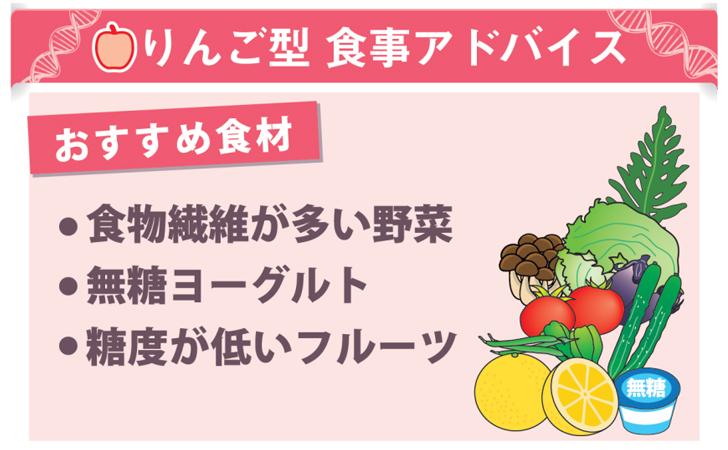 リンゴ型におすすめの食事
