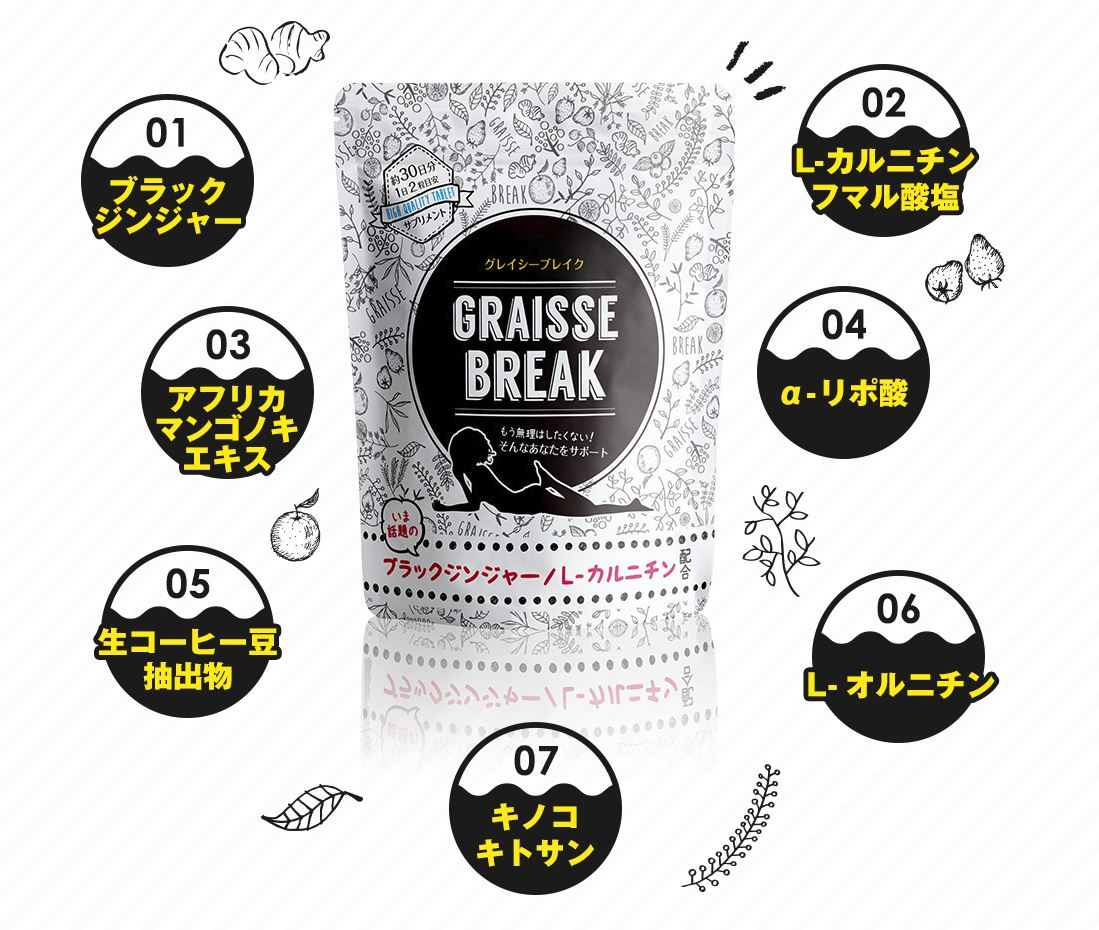 グレイシーブレイクの原材料と副作用